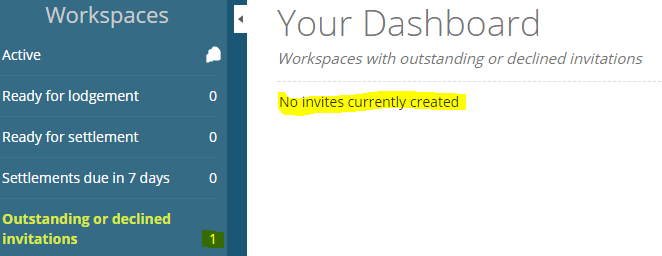 Why would Dashboard show action number but nothing inside?