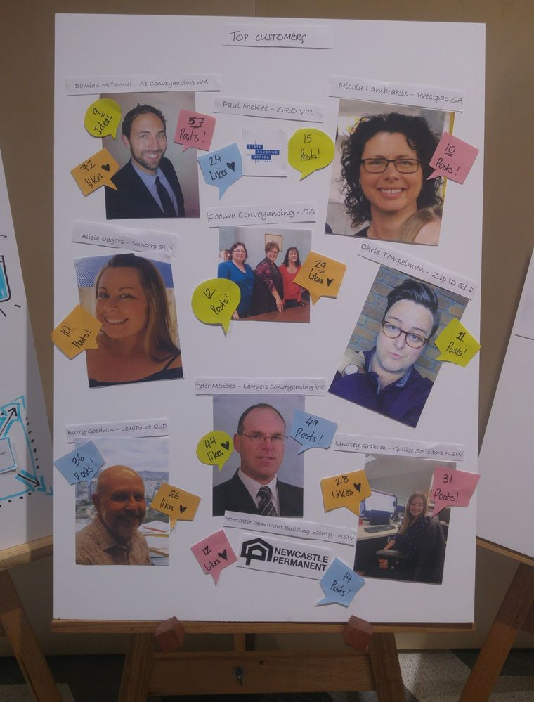 Our top members on display at the PEXA office