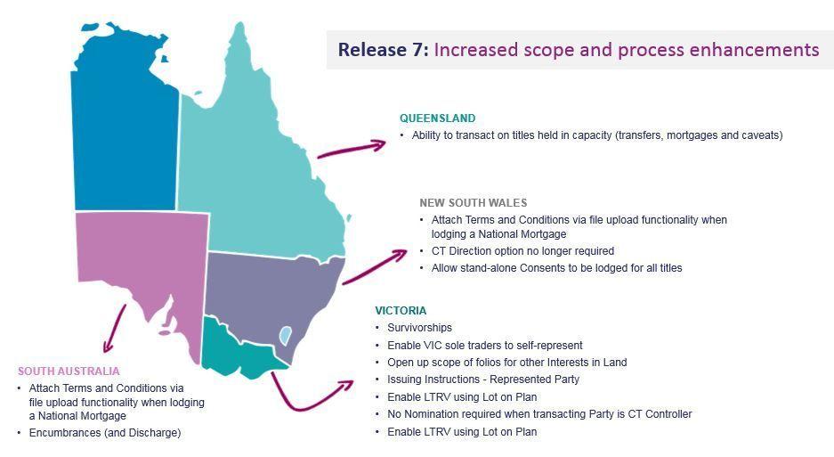 R7 scope increase diagram.JPG