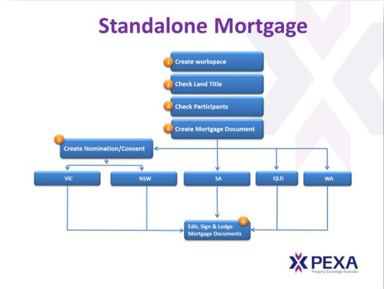 standalone-mortgage.png