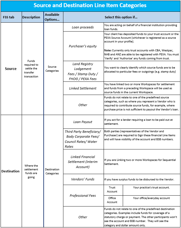 Source-destination-line-categories.PNG
