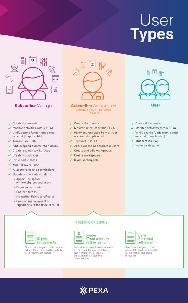 Infographic_Finalversion_100616-01.jpg