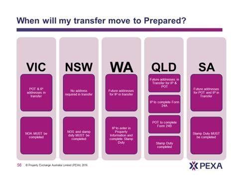 transfer prepared.jpg