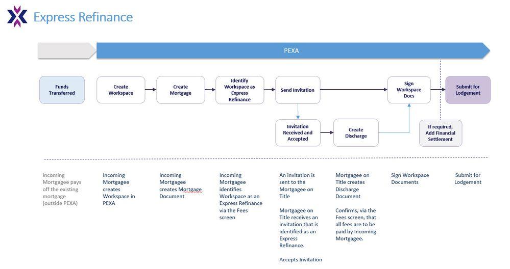 express_refinance.jpg
